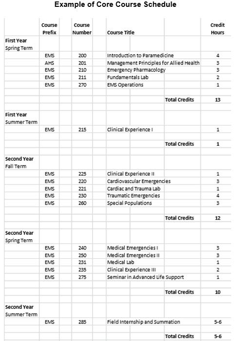 Curriculum Guide | JCTC